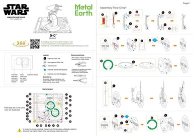 Instruction sheets of D-O